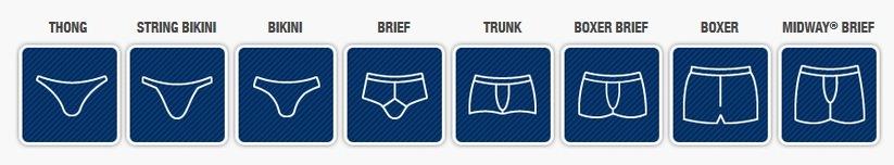 Các kiểu quần lót nam giới